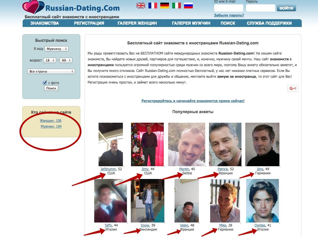 Сайтов знакомств российских обзор